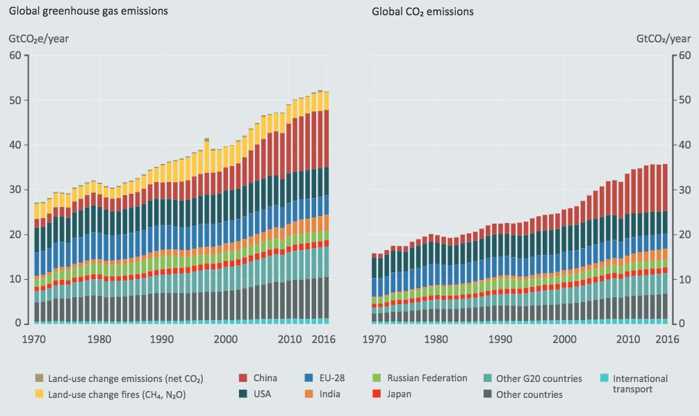 Fin de la COP 23, la planète brûle, les diplomates tournent en rond