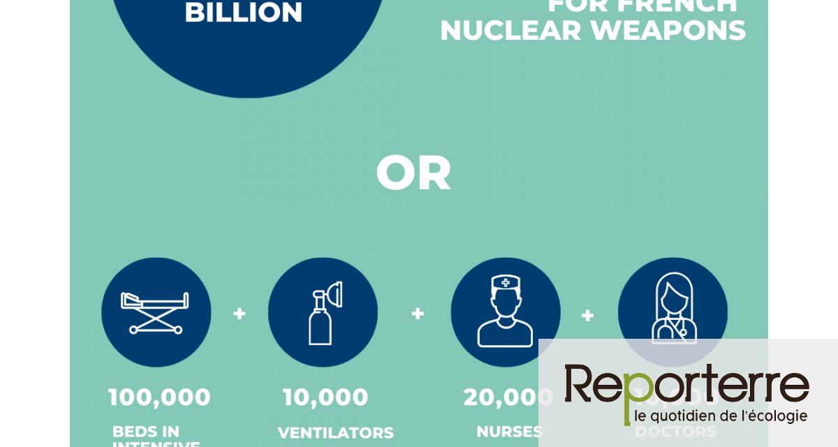 Les dépenses françaises pour la bombe atomique pourraient financer 100.00 lits de soins intensifs