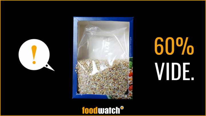 Foodwatch dénonce les paquets