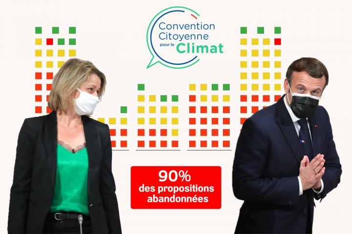 """Convention pour le climat: seules 10<small class=""""fine d-inline""""></small>% des propositions ont été reprises par le gouvernement"""